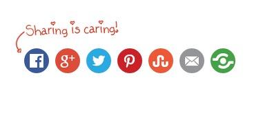 Shareaholic plugin - screenshot of sharing buttons. #blogging
